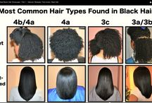 Most common hair types