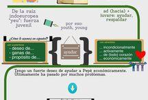 Infografías / para motivar en clase de #ELE. Aquí os dejo una inforgrafía muy pequeña sobre el verbo #ayudar. #ProfesELE