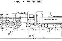 Gatineau Valley Scenic Railroad Plans & Ideas