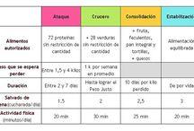 Dieta Dukan i przepisy