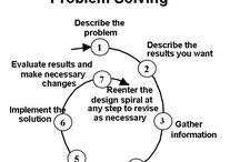 Rozwiązywanie problemow