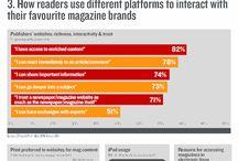 Media - Magazines / Magazines, print media infographics, trends, data