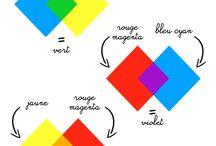 secondaire kleuren / secondere kleuren ontstaan als je 2 primaire kleuren met elkaar mengt zoals (rood en geel dan krijg je orangje, groen en paars zijn secondere kleuren