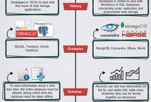 Databases
