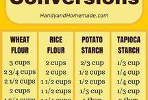 Gluten Free Conversions