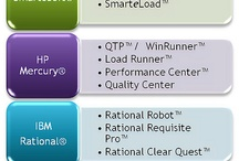 Software Testing Partners / We offer end to end software testing services and QA coverage including Functional, Performance, Security, Globalization, Usability / Accessibility, Test Automation, Compatibility, Regression testing services.Our test solutions cater to various development technologies including SAP, Oracle, Siebel, PeopleSoft, SOA, C, C++, VB, Java, J2EE, EJB, ASP, .Net, XML, and PHP. We are also heavily invested in open source technologies.  More at http://www.qainfotech.com/service_offerings.html