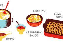 Thanksgiving / Des idées pour votre soirée Thanksgiving