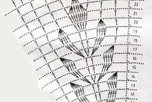 circular tablecloth