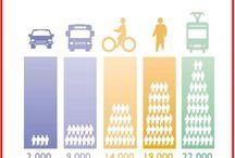 Movilidad sostenible / Movilidad sostenible, movilidad urbana, transporte sostenible, transporte urbano, transporte y cambio climático