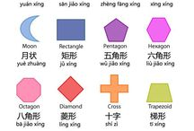 Shapes in Chinese