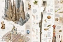 Diseño & Arquitectura