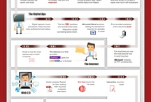 career counseling infographics / Tips for a successful career