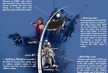 Infographics / by EquiCirque Productions