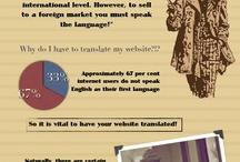 Website Lokalisierung