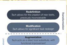 Tech integration