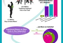 Female Entrepreneurs