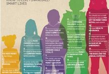 Youth and Financial Literacy