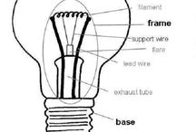 #Incandescent #Bulb Classic A / A classical incandescent bulb in use ever since Thomas Edison turned it into a product for the masses in the early 1900s was used for the comparison. The model was an OSRAM Classic A 40 W incandescent bulb and very inefficient.  www.realsmartbuyer.com