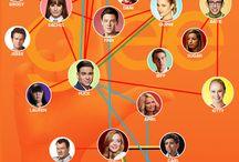 Glee szereplőgárda
