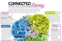 Connected Learning / Connected learning asks learners to experiment, to be hands-on, and to be active and entrepreneurial in their learning.
