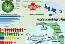 Galleria Infographics  / for more infographics on Real Estate Trends visit: www.galleriarealtors.com