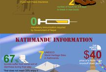 Infographics for travelers by travelers / Cool and interesting infographics to help you travel better.