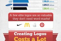 Infographics / by Ayurami Rodriguez