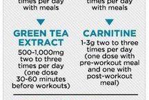 Healthy Fat Burn Foods