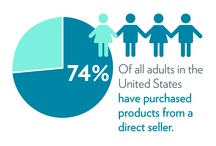 By The Numbers / News and Infographics for Nu Skin