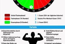 Diät Fitness