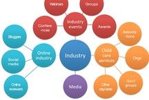 SEO-Digital Marketing-Social media / by Brent Pittman