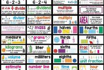 Math Ideas / Creative ideas for teaching math in the elementary classroom