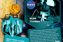 Science & Space Infographics