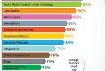 Infographies du Digital