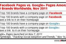 Google+ / https://plus.google.com/u/0/+Now-marketing-group/posts
