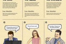 Personality types and Body Language