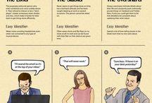Work and Employee