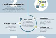 Datashape / Information design par Emile Londero