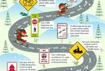 infographics road safety