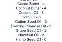 domácí olej plet i tělo