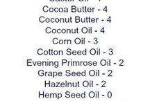 Beard oil and soap recipes