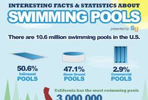 Fun Facts About Swimming and Pools
