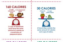 Know Ur Calories