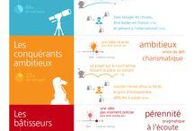 Start-Up / Pour Les Patrons