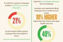 Why #BilingualisBetter for Kids / by SpanglishBaby