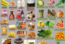 Food that creates/eliminates mucus