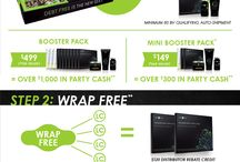 All About Wraps / ITWORKS