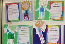 Writing / Beginning of the year activity Bio Poems wriiten by the kids about the kids