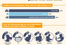 Infographics / Flo