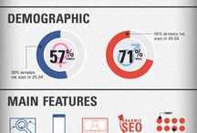 Google Plus Infographics / Use these Infographics to get the best use out of Google Plus. To learn how I make money using social media sites including Google Plus visit http://www.workwithcarell.com / by Carell Harvey